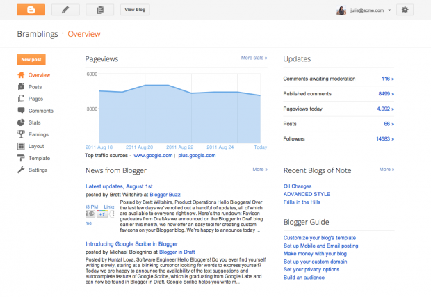 Blogger Overview Dashboard